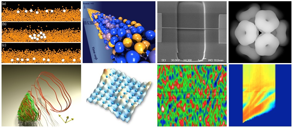 Condensed Matter Theory The University of Nottingham