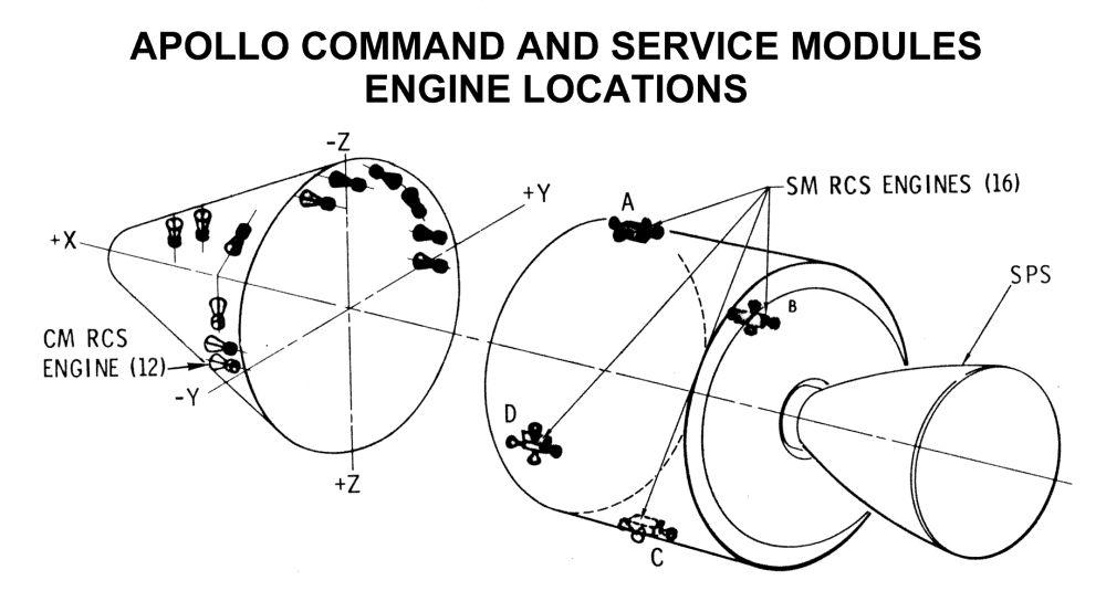 Apollo Mission Files