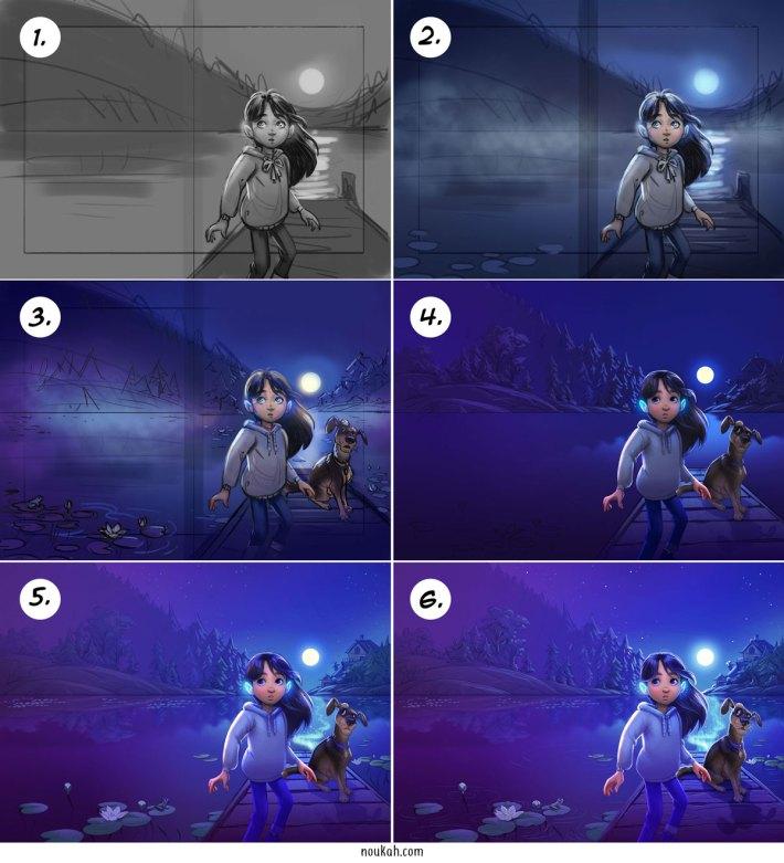 Luna och Superkaften - omslaget steg för steg