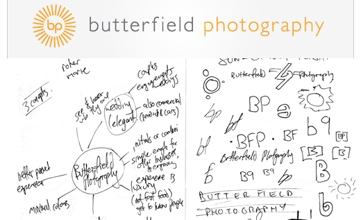 Creative Brainstorming: 50 Examples of The Logo Design Process