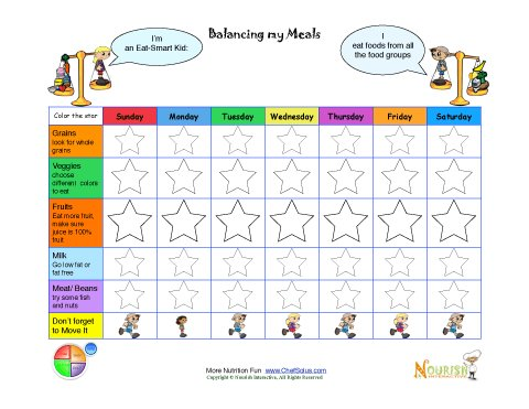 also kids  food diary balanced meals goals chart color the stars rh nourishinteractive