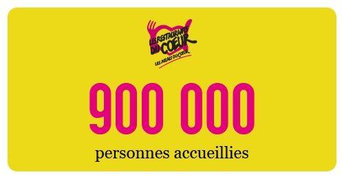 900 000 personnes accueillies par les restos du cœur