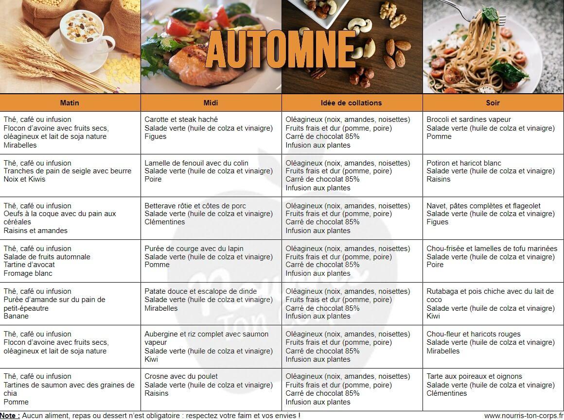 Menus rééquilibrage alimentaire automne