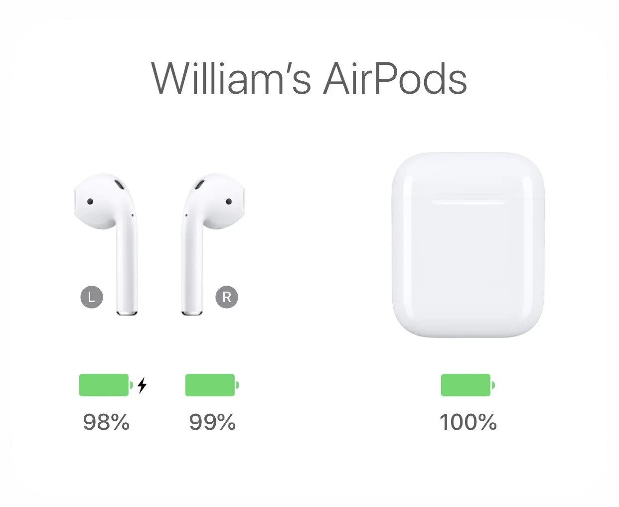 4 Easy Solutions To Fix Airpods Case Not Charging Issues Novabach