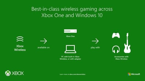 How To Connect Bluetooth Headphones To Your Xbox One
