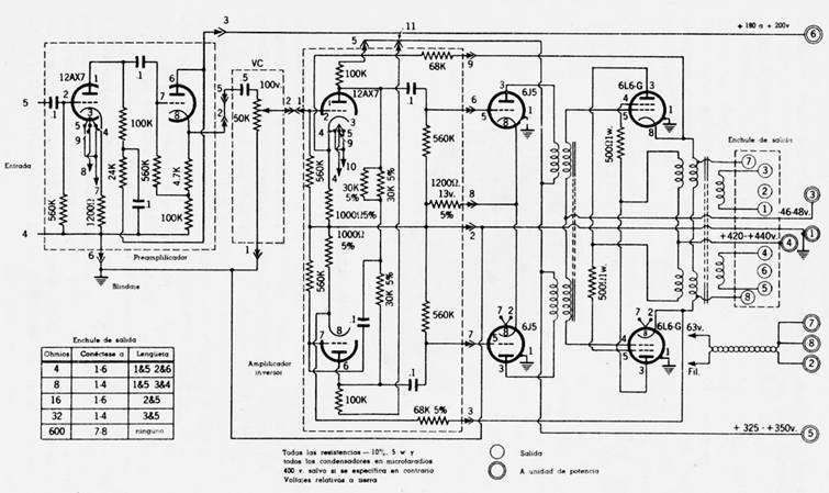 O amplificador Mc Intosh