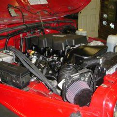 1998 Jeep Wrangler Tj Wiring Diagram Honeywell Fan The Novak Guide To Installing Chevrolet & Gm Engines Into Lj Wranglers