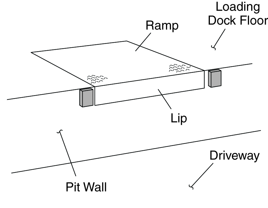 Wiring Diagram Boat Dock Wiring Schematic