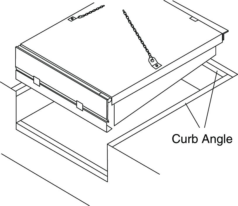 Dock Leveler Wiring Diagram : 27 Wiring Diagram Images