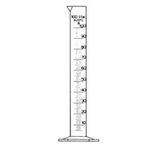 Measuring Cylinders (plastic, high type)
