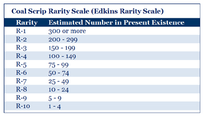 Coal Scrip Edkins Rarity Scale