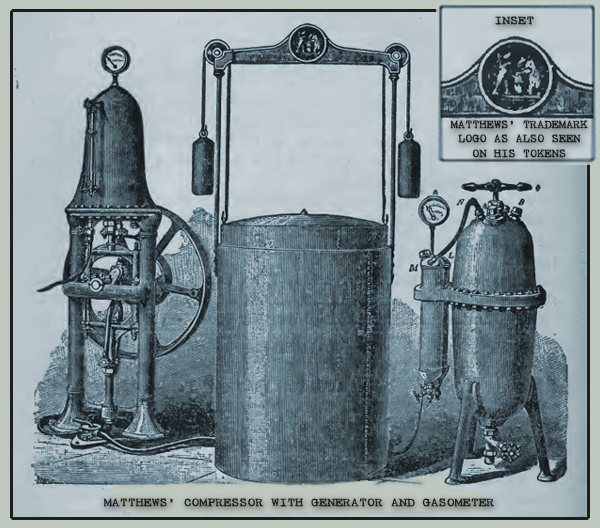 Matthews' Compressor with Generator and Gasometer