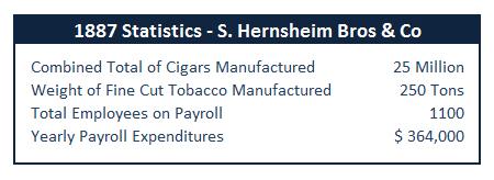 1887 Statistics S. Hernsheim Bros & Co