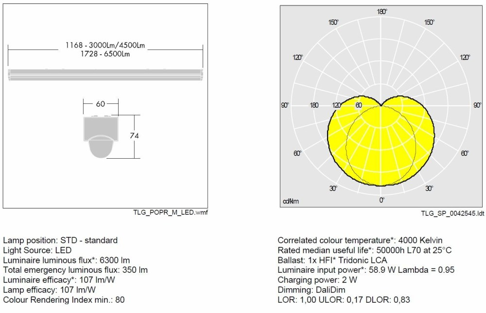 medium resolution of tridonic atco wiring diagram the best wiring diagram 2017