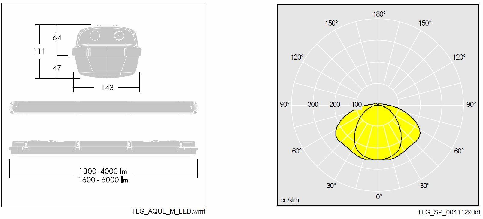 hight resolution of thorn aquaforce ii led waterproof 4000k 4300lm ip65