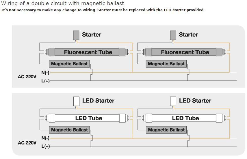 t5 emergency ballast wiring diagram whirlpool dishwasher lumilife led tube new 1500mm (5ft), 22w, t8, emag/mains