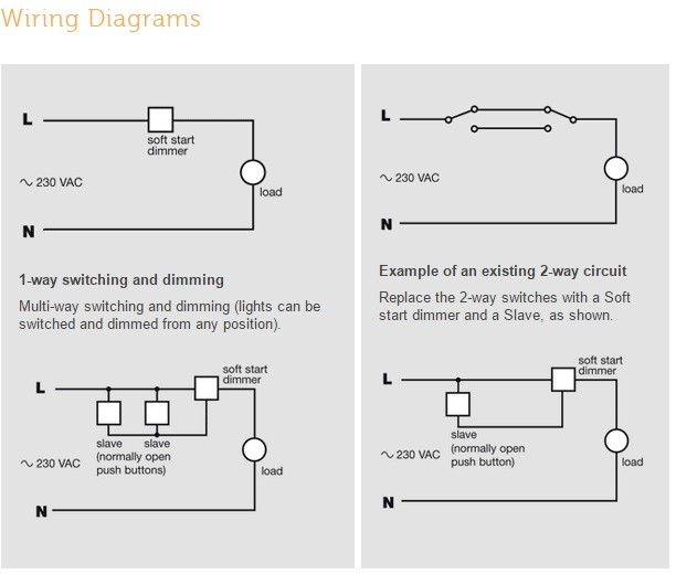 photocell switch how to draw system flow diagram danlers, mk grid compatible, trailing edge 400w dimmer
