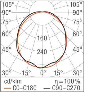 Osram LEDVANCE Damp Proof IP65, 5ft, 30W, 4000K, 3500lm, DALI