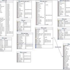 Oracle Sql Developer Entity Relationship Diagram How To Make A Conceptual Framework Db Schema Elsavadorla