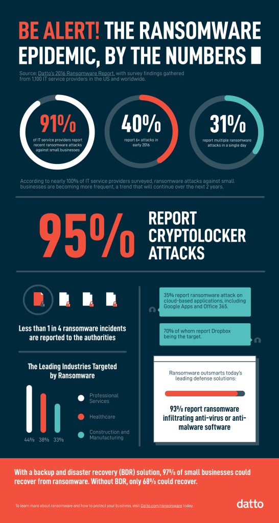 ransomware_infographic