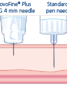 Needle gauge you can tell    thickness by looking at its  might think the higher number thicker also know your needles rh novoneedles