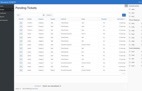 Tickets - Servicedesk - Pending Tickets