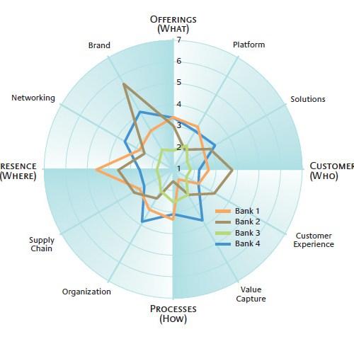 Círculo de Innovación 360 - 47314-s2