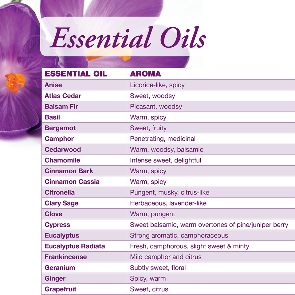 Essential Oil Chart  NOW Foods