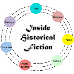 Plot Diagram Three Little Pigs 1997 Ford F150 Stereo Wiring Historical Fiction Toyskids Co Elements Of Research Now Novel Hatchet Graphic Organizer Fill In