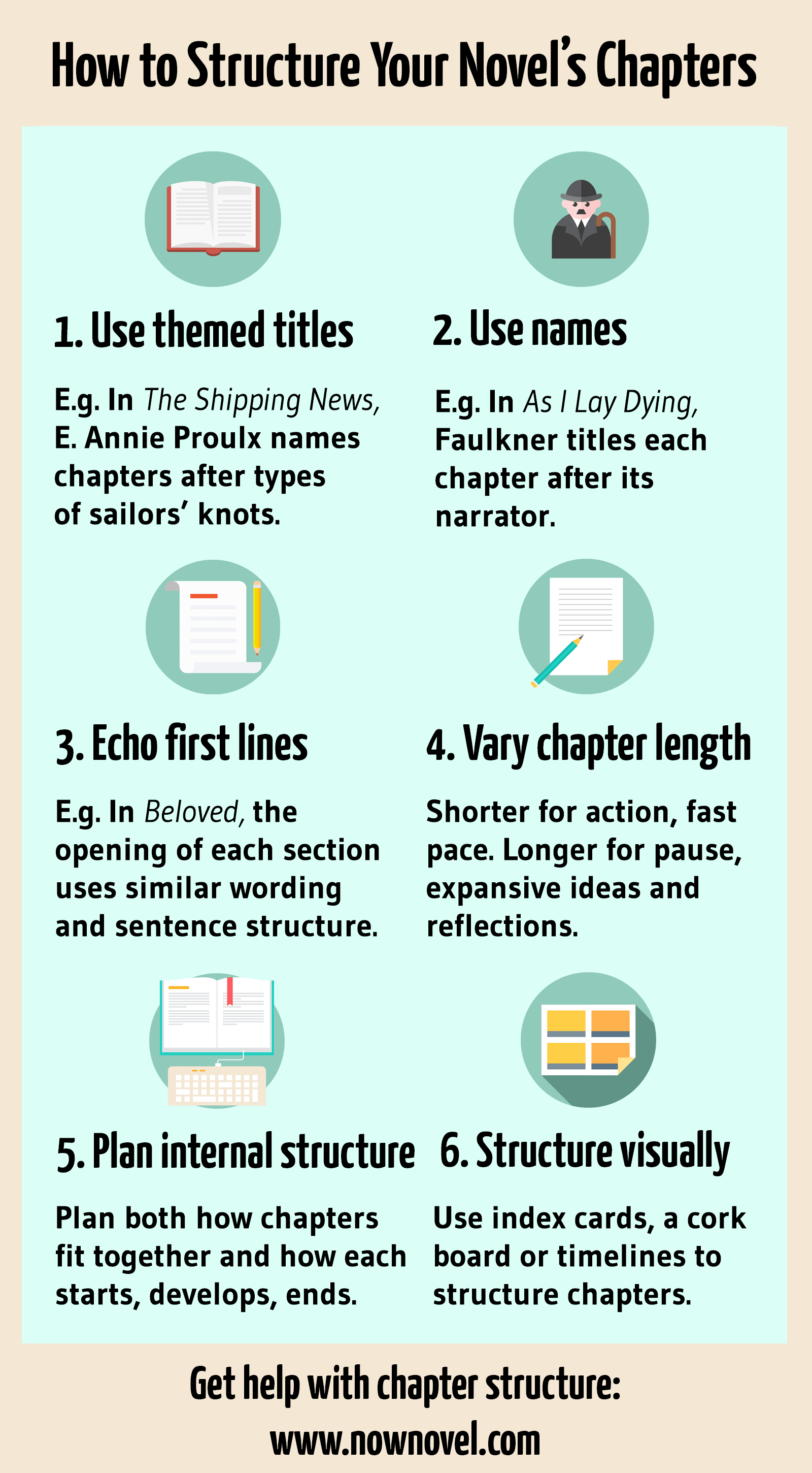 Structure Of A Novel How To Write A Chapter Now Novel