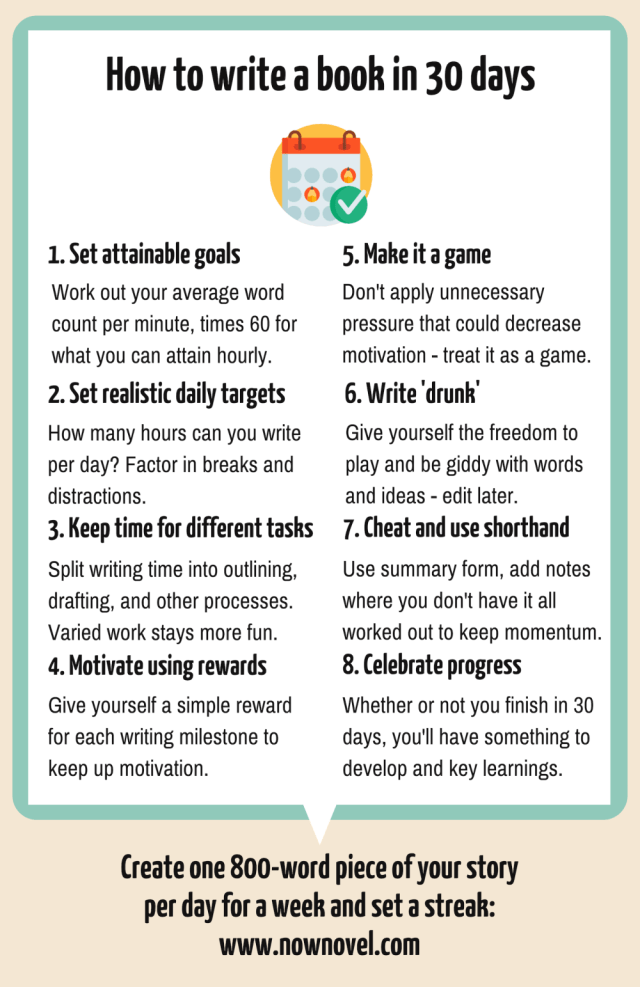 How to write a book in 29 days: 29 key tips  Now Novel