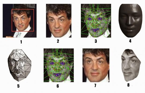 facebook-deepface-facial-recognition-verification-mark-beast