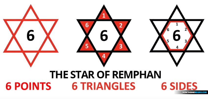 star-of-remphan-666-israel-jews-time-jacobs-trouble-selah-petra-antichrist