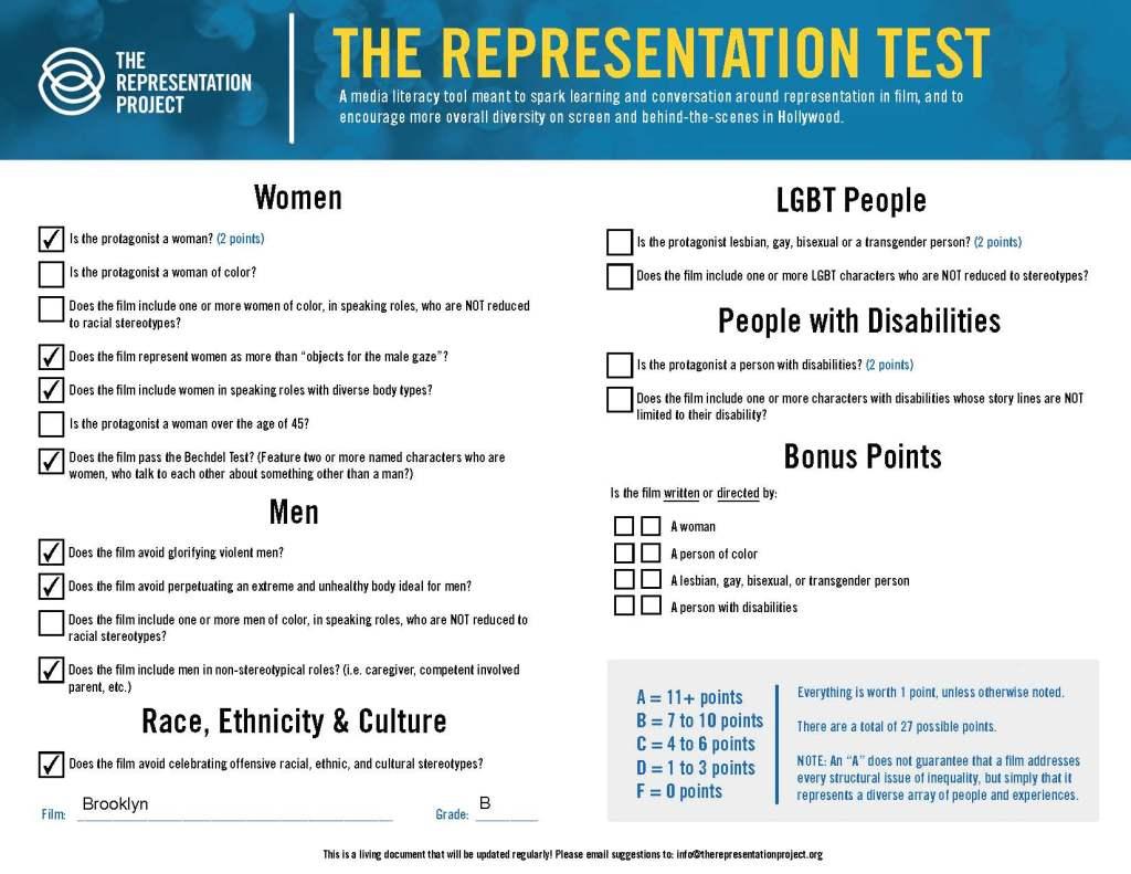Brooklyn Representation Test