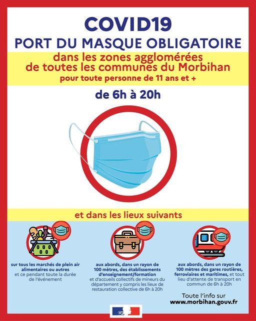 Port du Masque Obligatoire dans Département