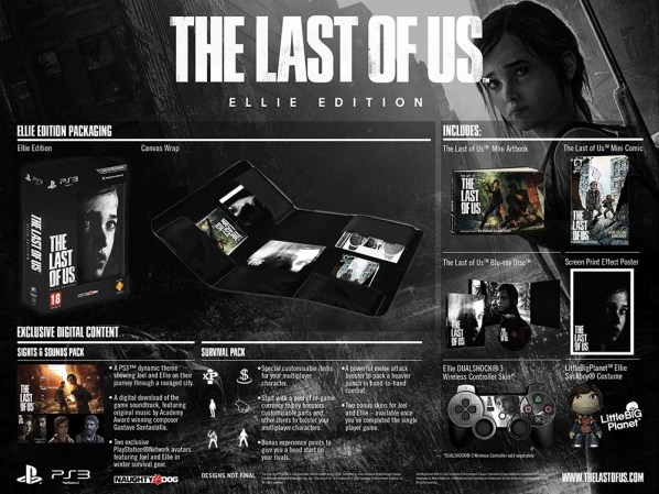 The Last Of Us CE Ellie Edition
