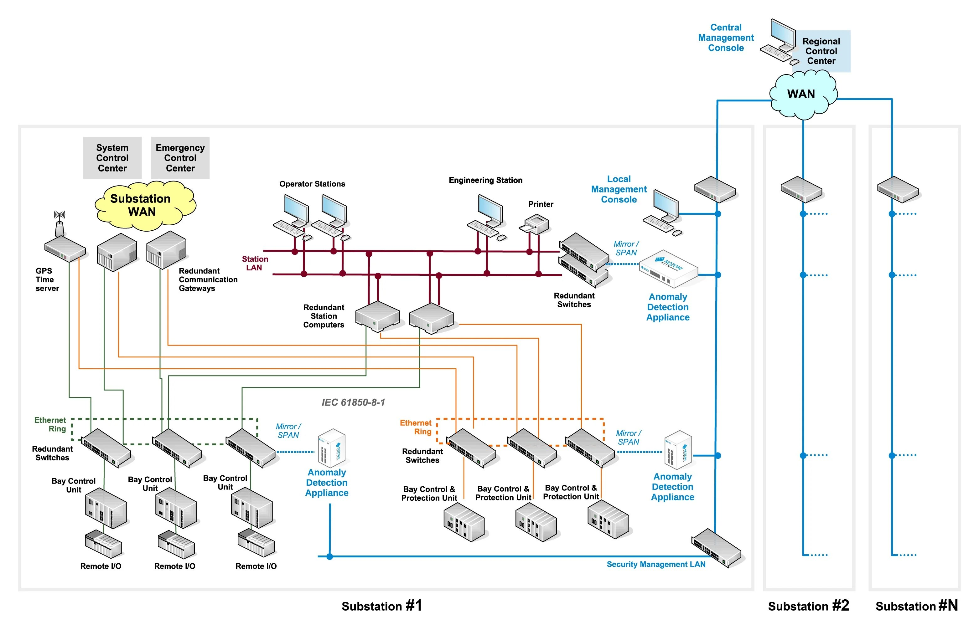 Example-Solution-Architecture-EXT