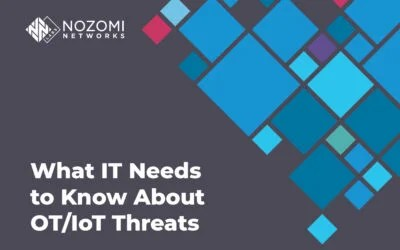 What IT Needs to Know about OT/IoT Security Threats in 2020