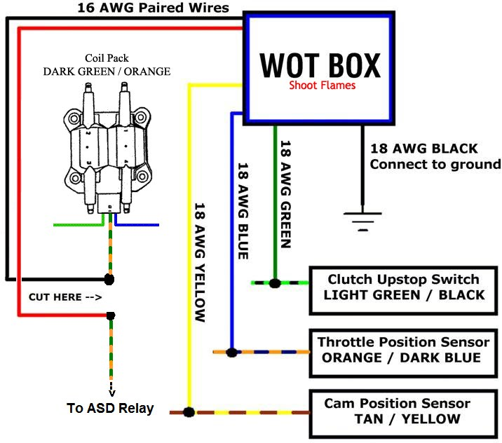 2005 dodge neon srt 4 radio wiring diagram ford focus zx4 harness   get free image about