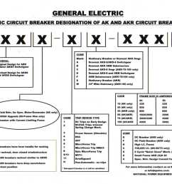 this guide will help you identify most of the options built in to your breaker from the factory and which if any will need to be changed or upgraded  [ 1650 x 1275 Pixel ]