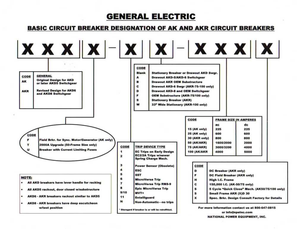 medium resolution of ge magnablast circuit breaker wiring diagram