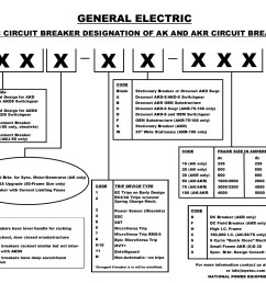 electric circuit breakers diagram how to find and identify old or obsolete ge general electricthis guide will help you [ 1650 x 1275 Pixel ]