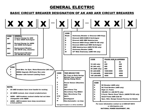 small resolution of  electric circuit breakers diagram how to find and identify old or obsolete ge general electricthis guide will help you