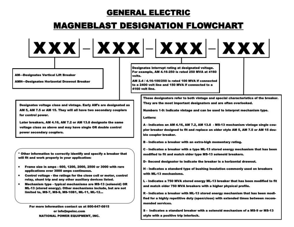 medium resolution of  npe circuit breaker flow chart identifying magne blast circuit breaker designations ge magne blast wiring diagram