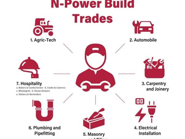 nbuild trade, nbuild, latest npower news
