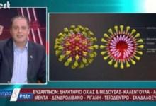 Photo of ΕΣΡ: Καμπάνα 750.000 ευρώ για τις αλοιφές του Βελόπουλου που «καταπολεμούν» τον κορωνοϊό