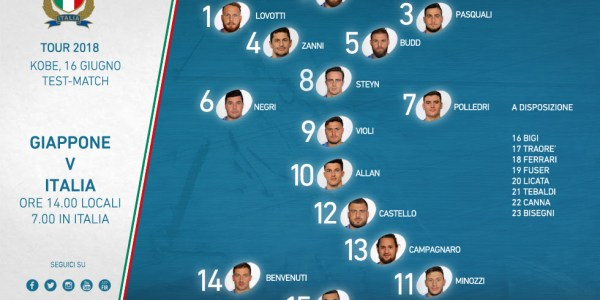 Italia, due cambi per il secondo test-match contro il Giappone