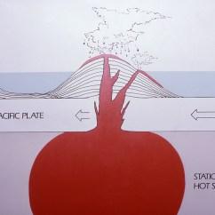 Yellowstone Volcano Diagram Subaru Wiring Geologic Hot Spot