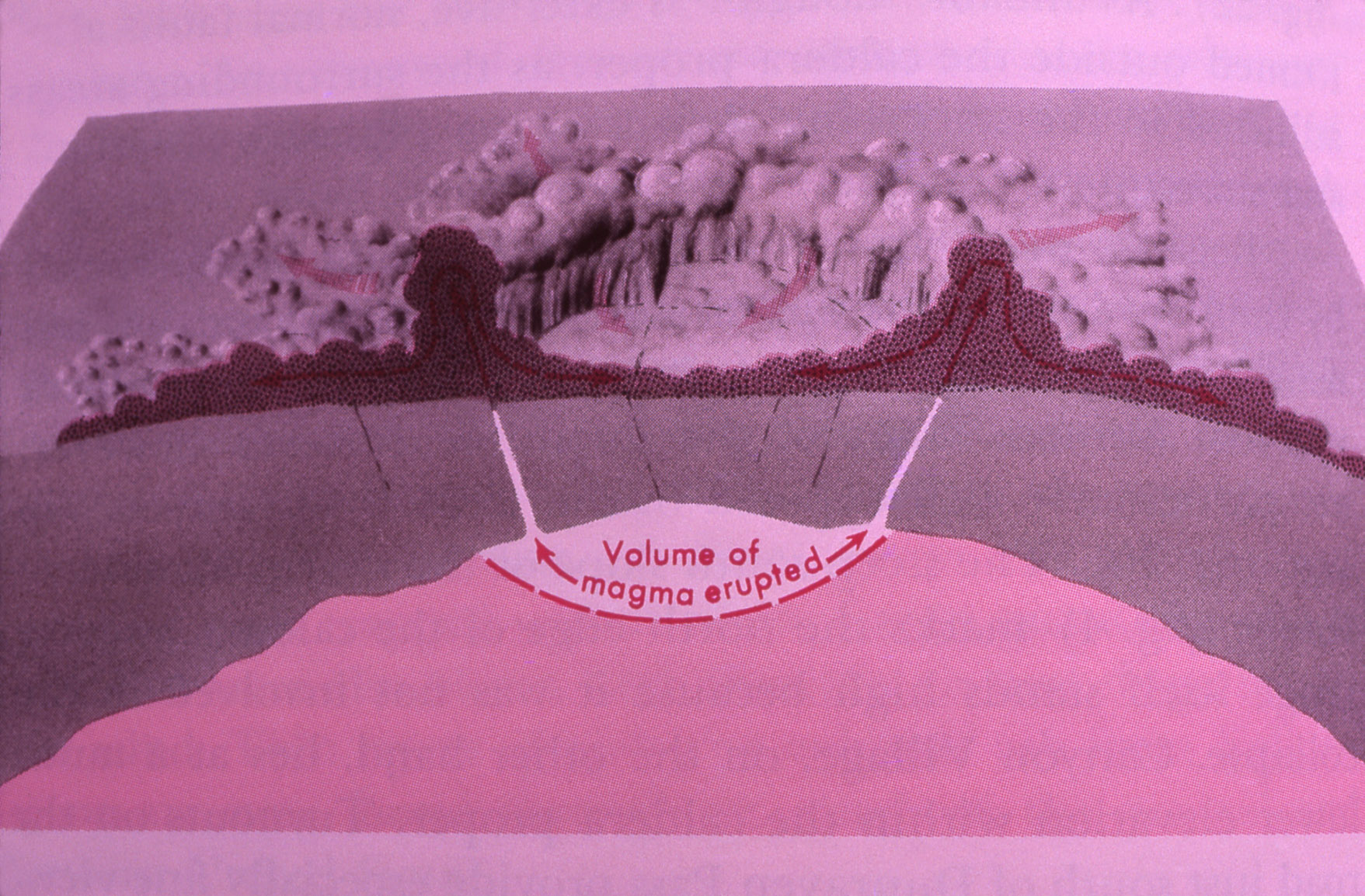 yellowstone volcano diagram rj11 keystone jack wiring formation get free image about
