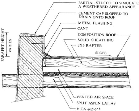 What Is Epdm Roofing Pnw Roofer